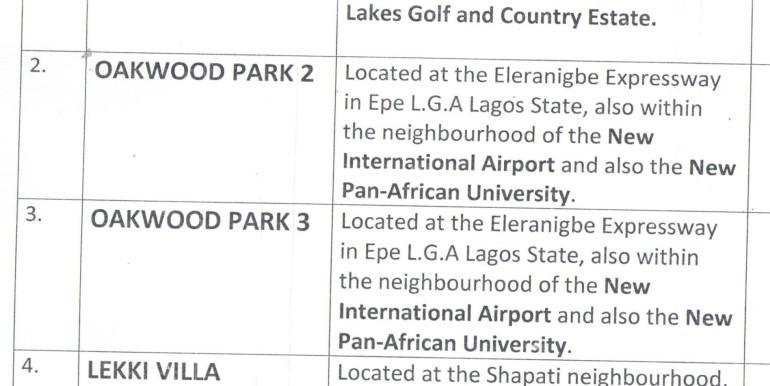 pwan land details